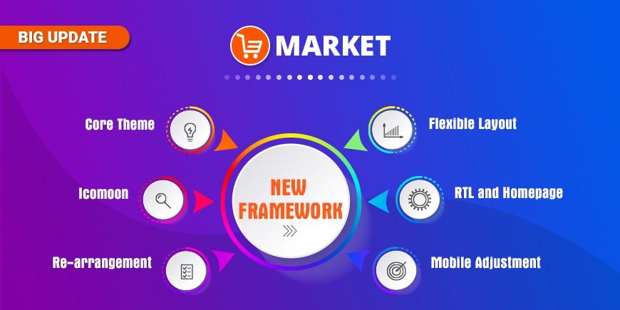 New Framework - BIG UPDATE for Market Magento 2 Theme
